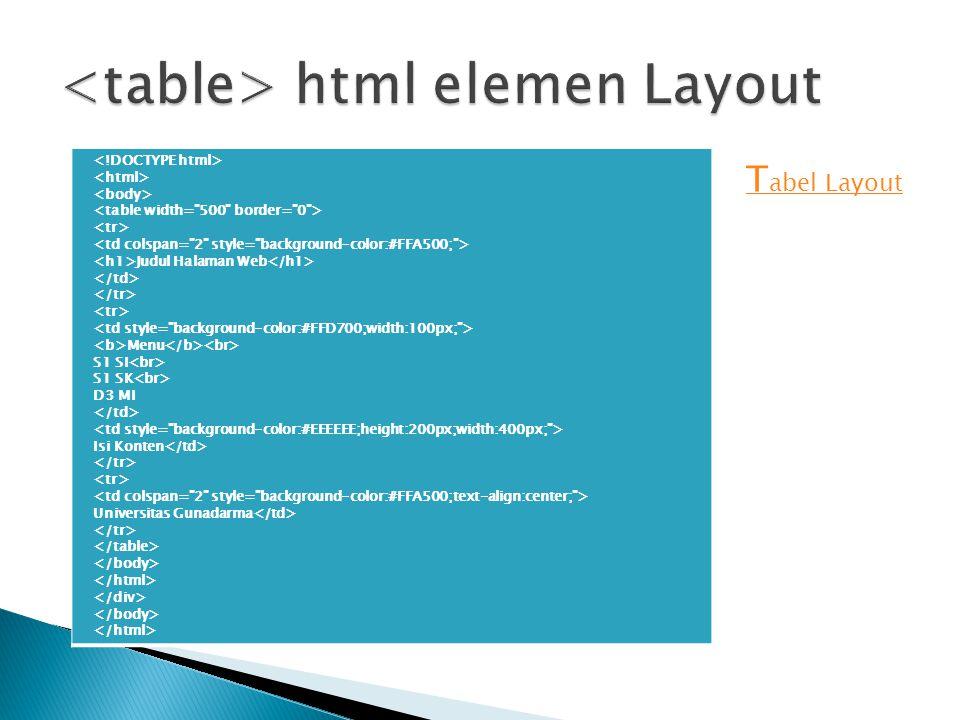  Form digunakan untuk mengirimkan data ke server  HTML form dapat berisi input elements seperti text fields, checkboxes, radio- buttons, submit buttons dll.