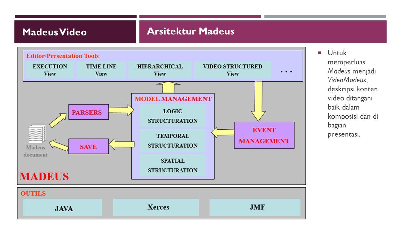 Madeus Video  Untuk memperluas Madeus menjadi VideoMadeus, deskripsi konten video ditangani baik dalam komposisi dan di bagian presentasi. Arsitektur