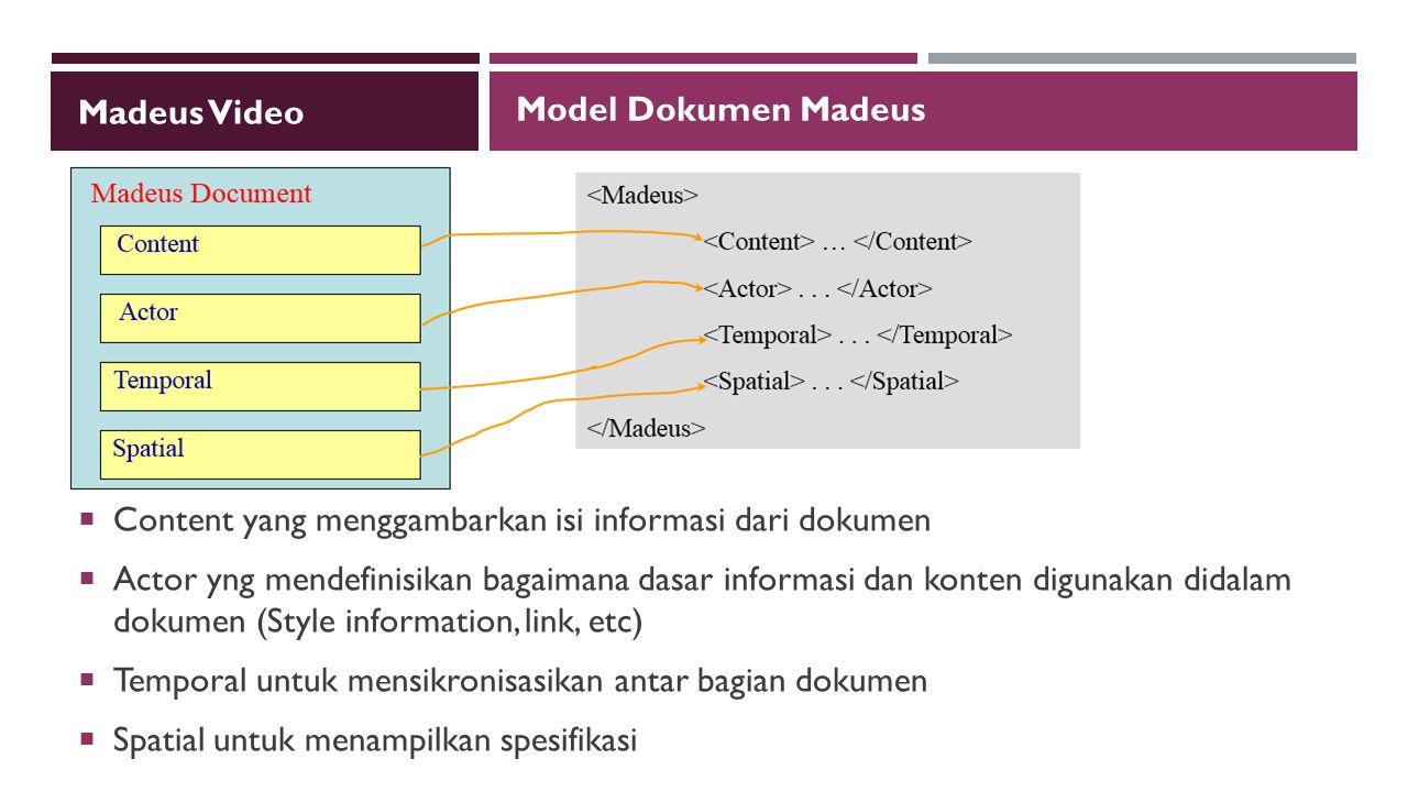 Madeus Video  Content yang menggambarkan isi informasi dari dokumen  Actor yng mendefinisikan bagaimana dasar informasi dan konten digunakan didalam