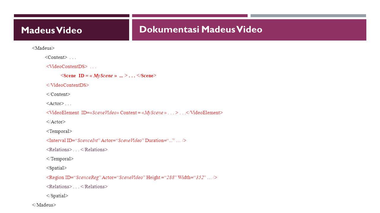 Madeus Video............ Dokumentasi Madeus Video