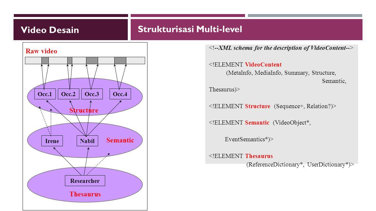Raw video Occ.1Occ.2Occ.3Occ.4 NabilIrene Structure Semantic Thesaurus Researcher <!ELEMENT VideoContent (MetaInfo, MediaInfo, Summary, Structure, Sem