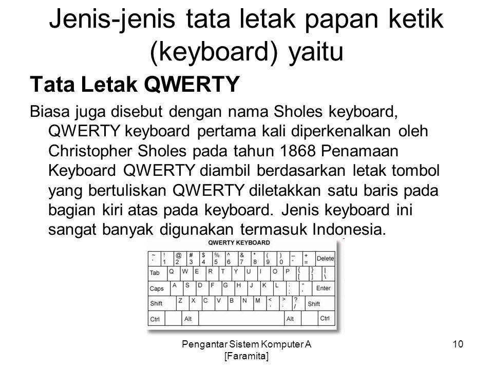 Jenis-jenis tata letak papan ketik (keyboard) yaitu Tata Letak QWERTY Biasa juga disebut dengan nama Sholes keyboard, QWERTY keyboard pertama kali dip