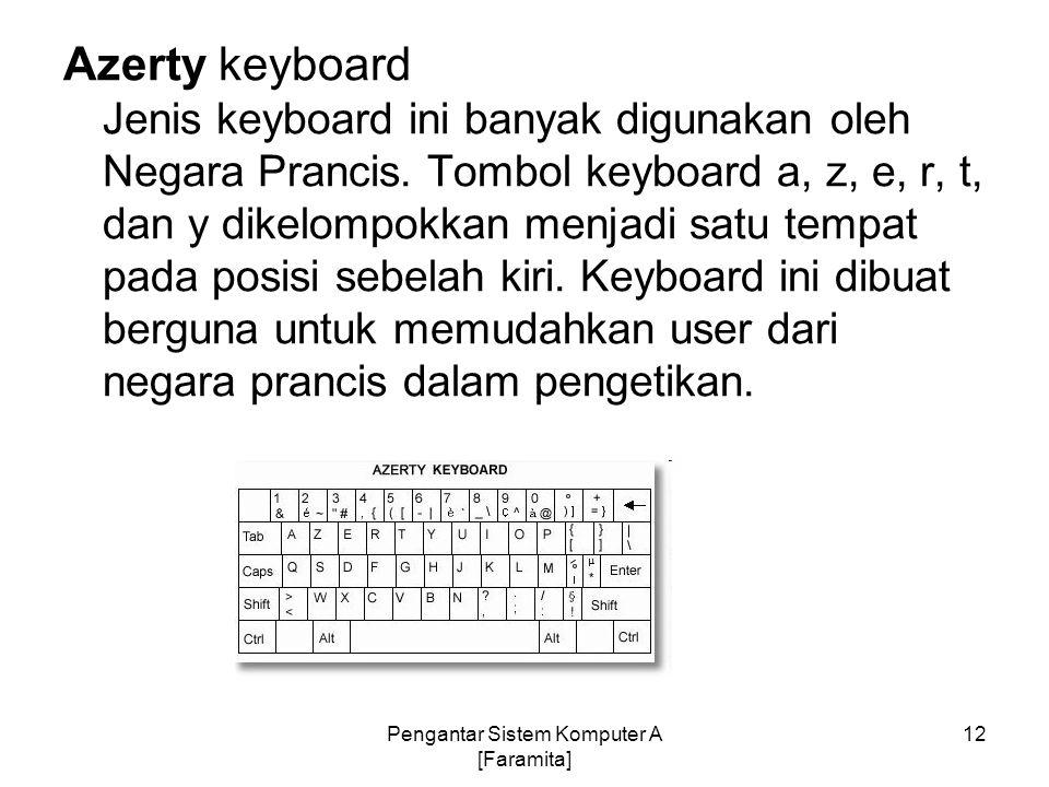 Azerty keyboard Jenis keyboard ini banyak digunakan oleh Negara Prancis. Tombol keyboard a, z, e, r, t, dan y dikelompokkan menjadi satu tempat pada p
