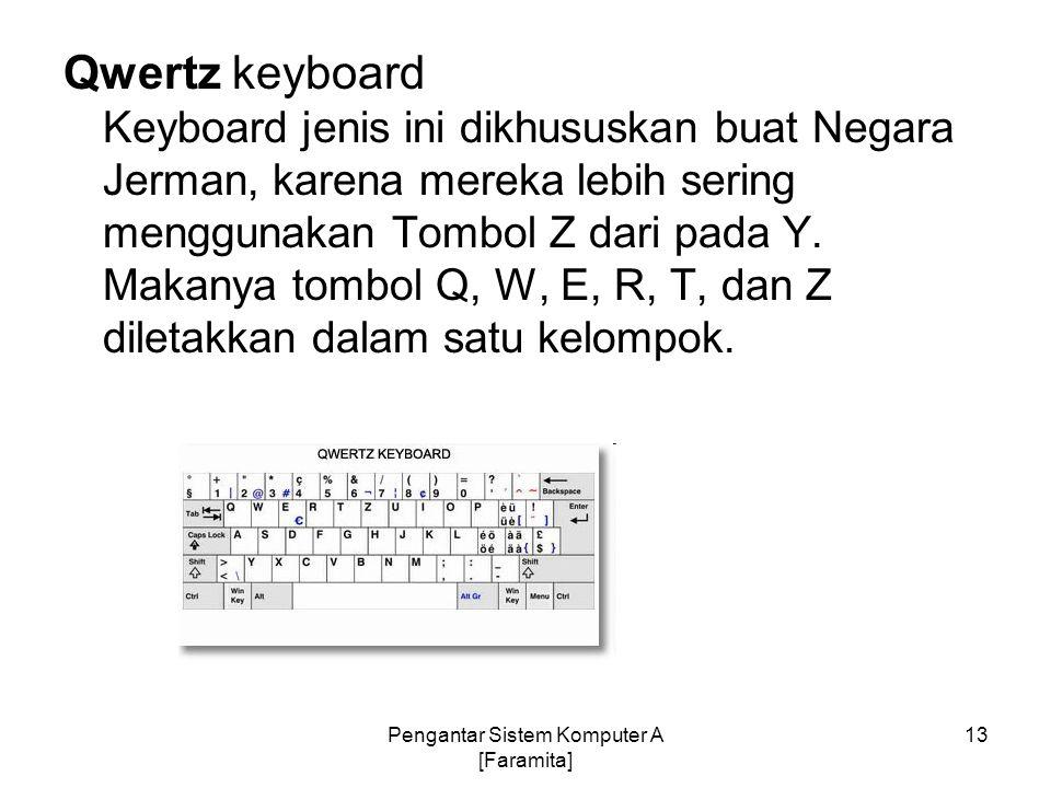 Qwertz keyboard Keyboard jenis ini dikhususkan buat Negara Jerman, karena mereka lebih sering menggunakan Tombol Z dari pada Y. Makanya tombol Q, W, E