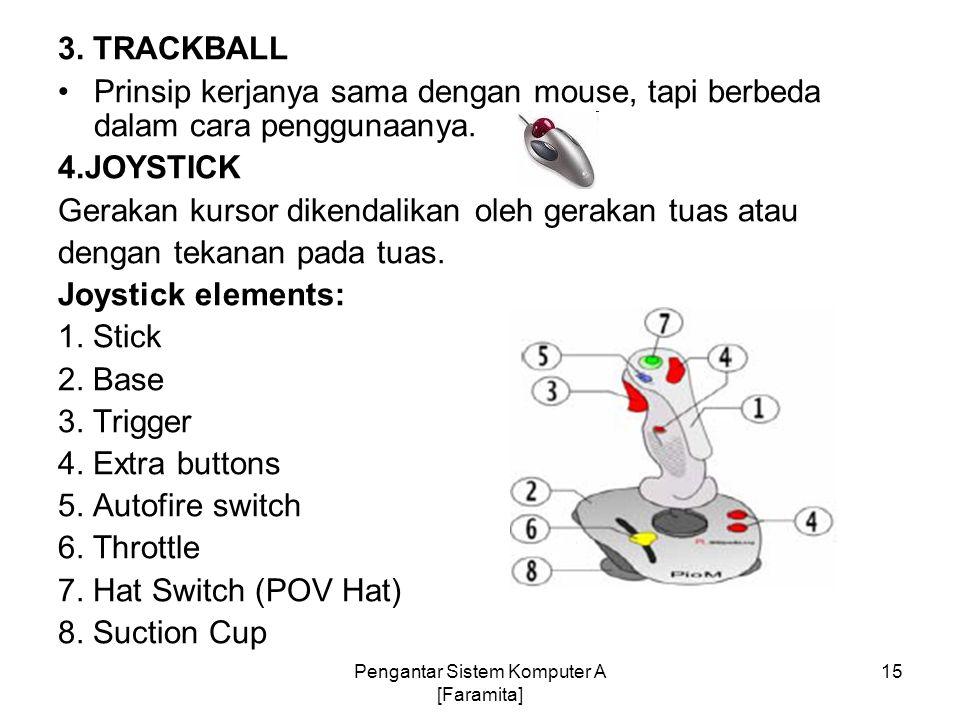 3. TRACKBALL Prinsip kerjanya sama dengan mouse, tapi berbeda dalam cara penggunaanya. 4.JOYSTICK Gerakan kursor dikendalikan oleh gerakan tuas atau d
