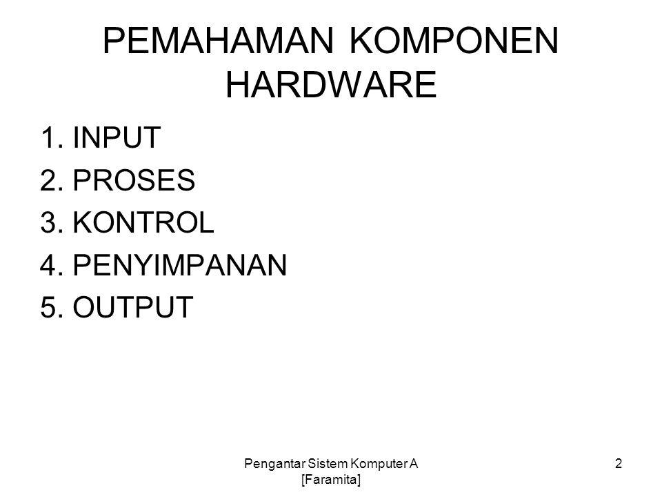 PEMAHAMAN KOMPONEN HARDWARE 1. INPUT 2. PROSES 3. KONTROL 4. PENYIMPANAN 5. OUTPUT 2Pengantar Sistem Komputer A [Faramita]