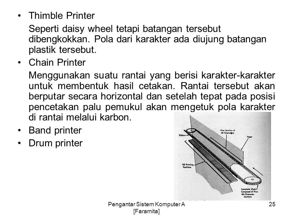 Thimble Printer Seperti daisy wheel tetapi batangan tersebut dibengkokkan. Pola dari karakter ada diujung batangan plastik tersebut. Chain Printer Men
