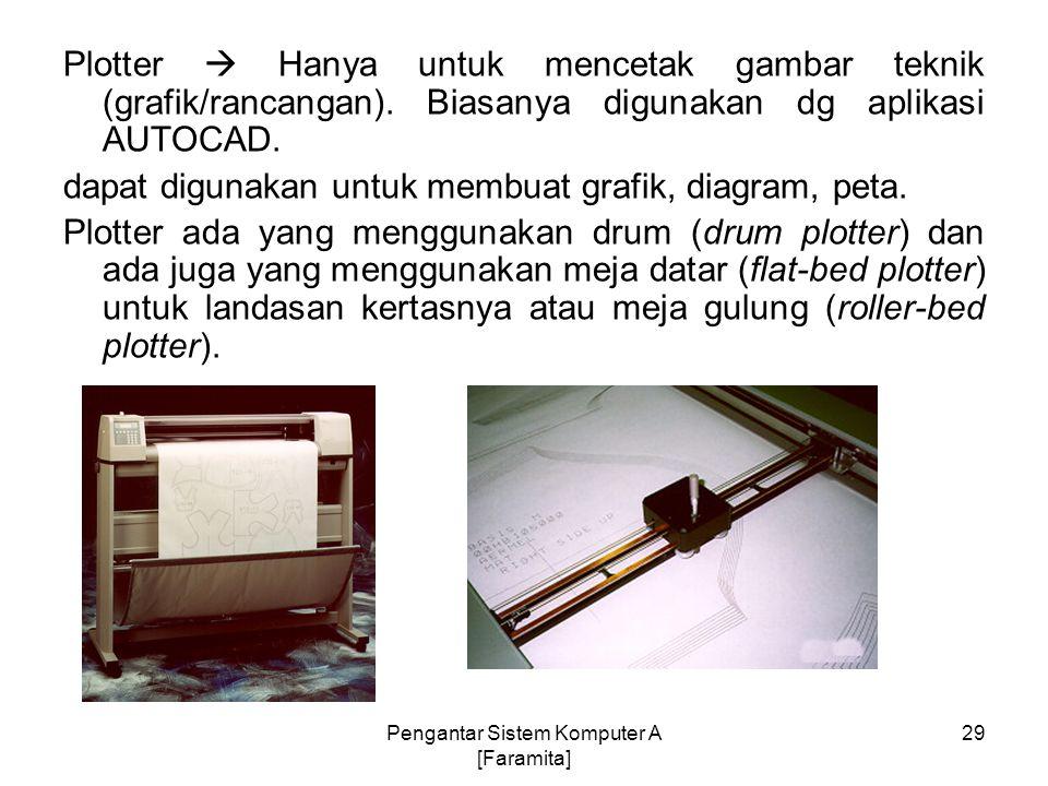 Plotter  Hanya untuk mencetak gambar teknik (grafik/rancangan). Biasanya digunakan dg aplikasi AUTOCAD. dapat digunakan untuk membuat grafik, diagram