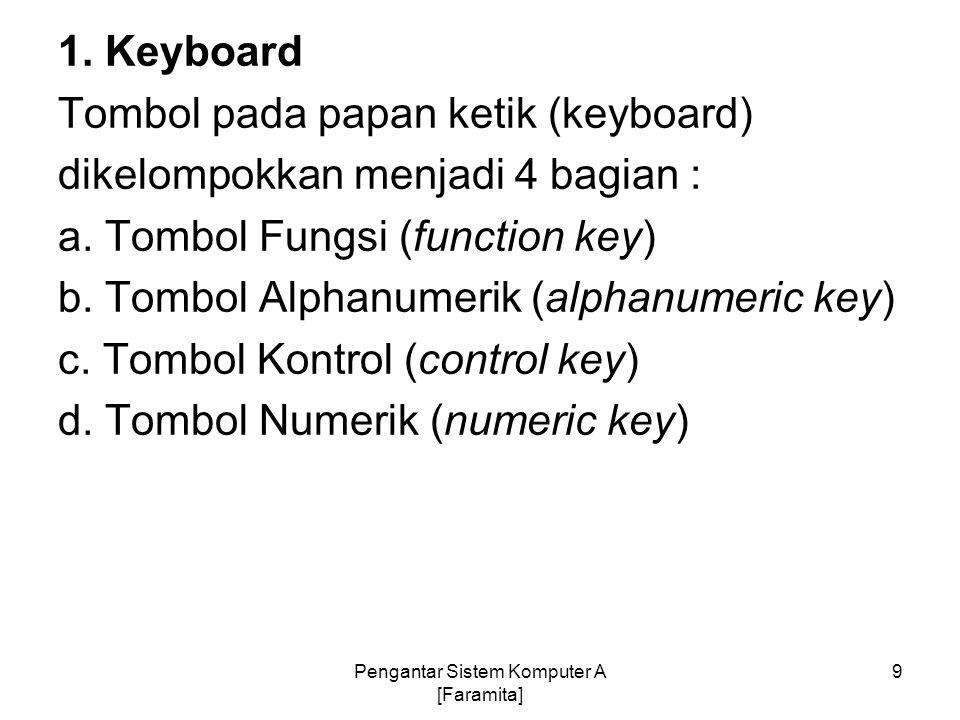 1. Keyboard Tombol pada papan ketik (keyboard) dikelompokkan menjadi 4 bagian : a. Tombol Fungsi (function key) b. Tombol Alphanumerik (alphanumeric k