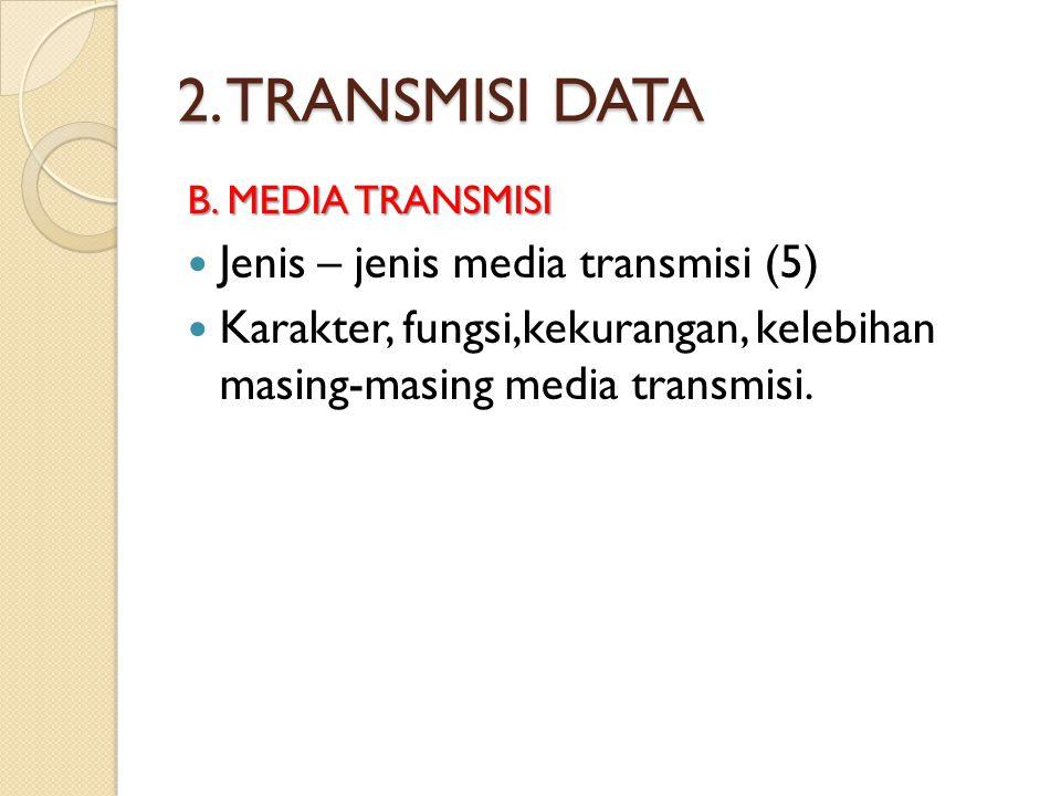 3.PENGKODEAN DATA A.