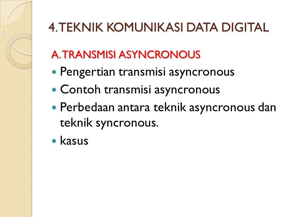 4.TEKNIK KOMUNIKASI DATA DIGITAL A. TEKNIK DETEKSI KESALAHAN A.