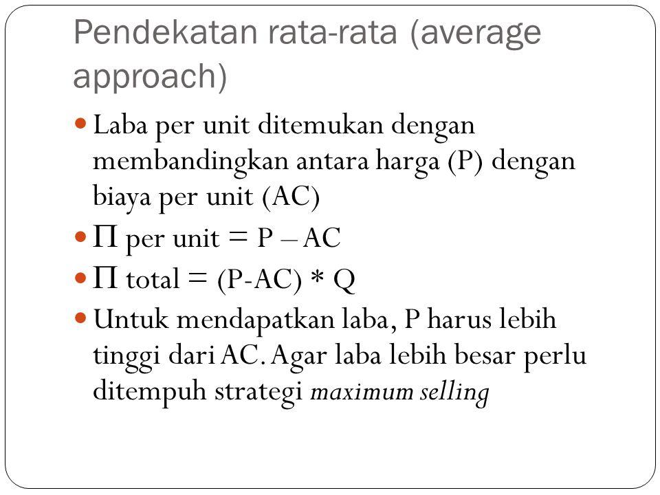 Pendekatan marjinal (marginal approach) Perhitungan laba dilakukan dengan membandingkan biaya marjinal (MC) dengan penerimaan marjinal (MR) Laba maksimum (atau kerugian minimal) dicapai apabila MR = MC