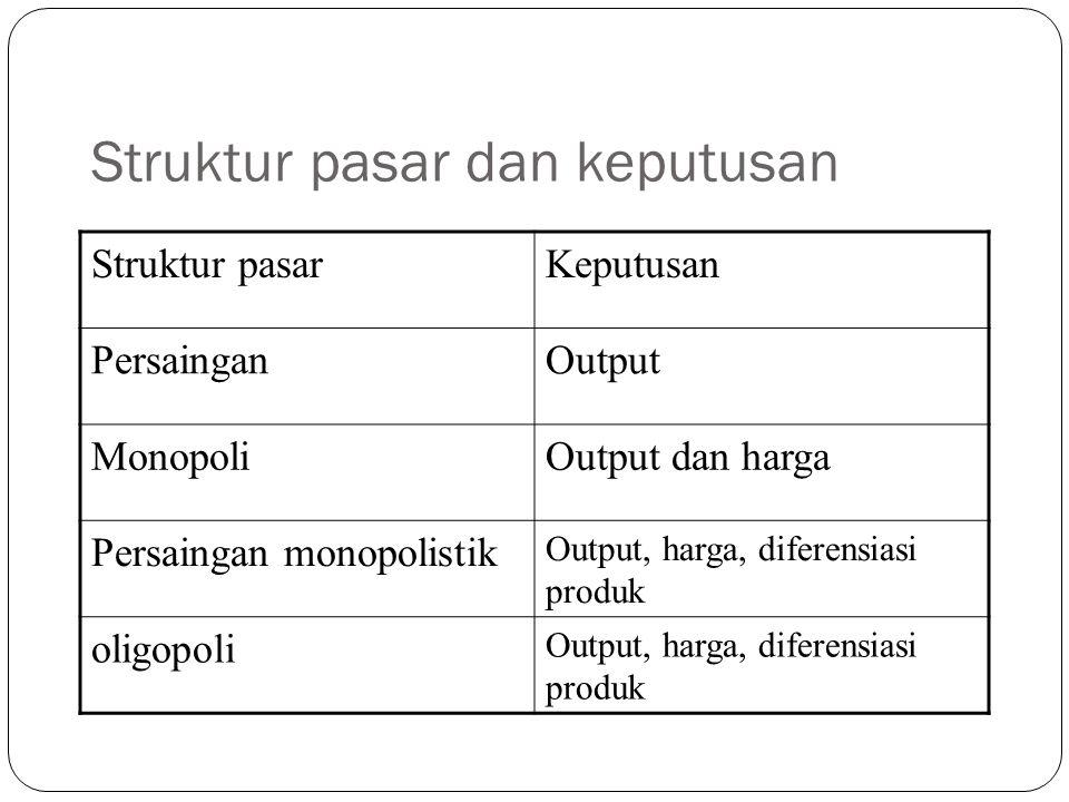 Struktur pasar dan keputusan Struktur pasarKeputusan PersainganOutput MonopoliOutput dan harga Persaingan monopolistik Output, harga, diferensiasi pro