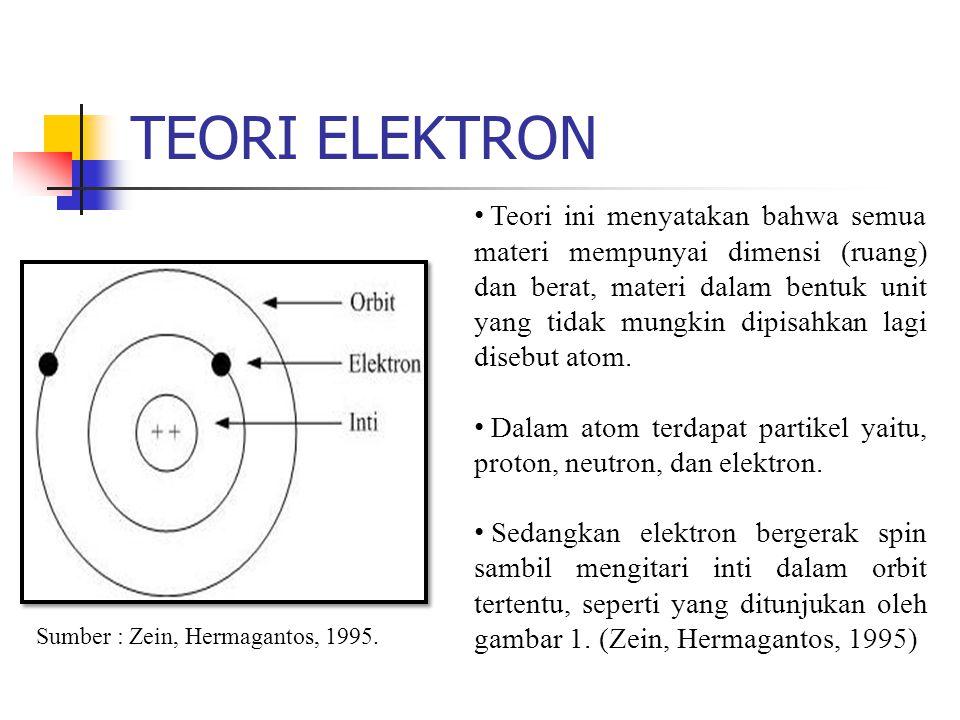 TEORI ELEKTRON Teori ini menyatakan bahwa semua materi mempunyai dimensi (ruang) dan berat, materi dalam bentuk unit yang tidak mungkin dipisahkan lag