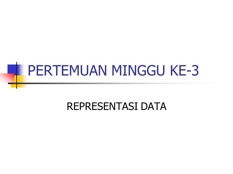 Unit Informasi Dasar dalam sistem komputer- 1 byte atau 8 bit.