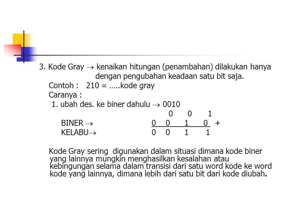 3. Kode Gray  kenaikan hitungan (penambahan) dilakukan hanya dengan pengubahan keadaan satu bit saja. Contoh : 210 = …..kode gray Caranya : 1. ubah d