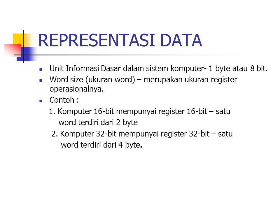 Unit Informasi Dasar dalam sistem komputer- 1 byte atau 8 bit. Word size (ukuran word) – merupakan ukuran register operasionalnya. Contoh : 1. Kompute