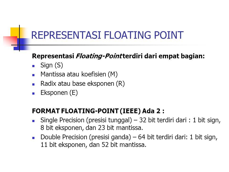 REPRESENTASI FLOATING POINT Representasi Floating-Point terdiri dari empat bagian: Sign (S) Mantissa atau koefisien (M) Radix atau base eksponen (R) Eksponen (E) FORMAT FLOATING-POINT (IEEE) Ada 2 : Single Precision (presisi tunggal) – 32 bit terdiri dari : 1 bit sign, 8 bit eksponen, dan 23 bit mantissa.