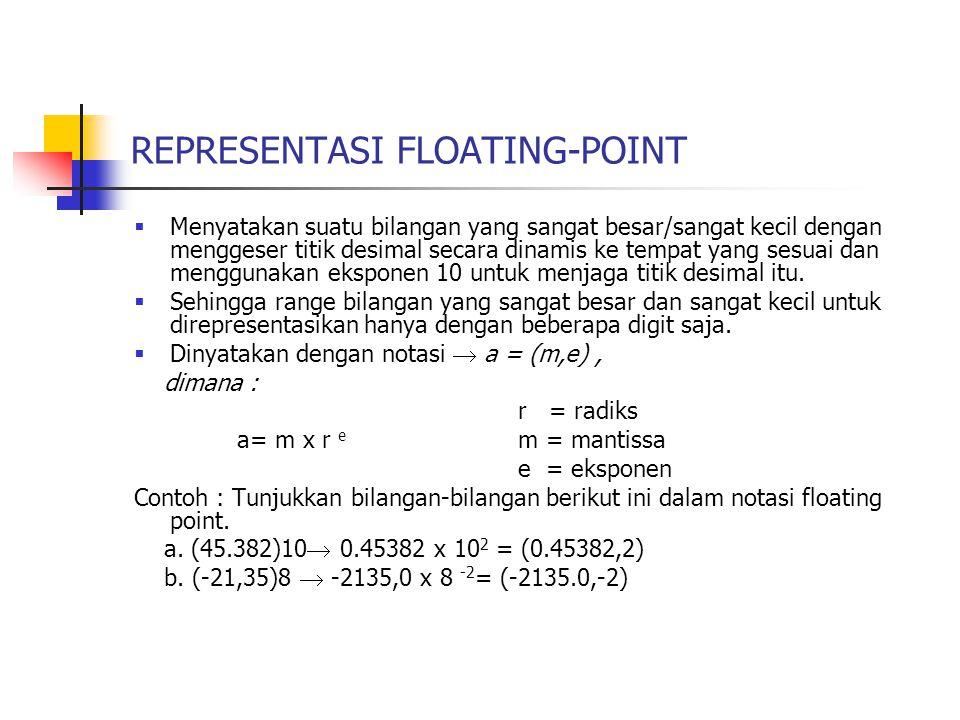 REPRESENTASI FLOATING-POINT  Menyatakan suatu bilangan yang sangat besar/sangat kecil dengan menggeser titik desimal secara dinamis ke tempat yang sesuai dan menggunakan eksponen 10 untuk menjaga titik desimal itu.