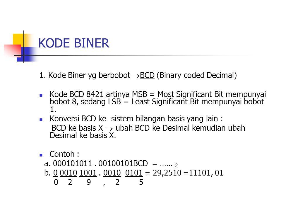 KODE BINER 1. Kode Biner yg berbobot  BCD (Binary coded Decimal) Kode BCD 8421 artinya MSB = Most Significant Bit mempunyai bobot 8, sedang LSB = Lea