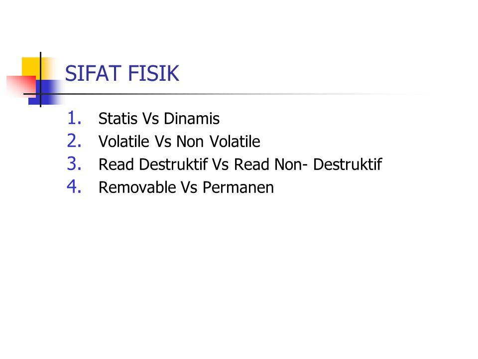 SIFAT FISIK 1. Statis Vs Dinamis 2. Volatile Vs Non Volatile 3. Read Destruktif Vs Read Non- Destruktif 4. Removable Vs Permanen