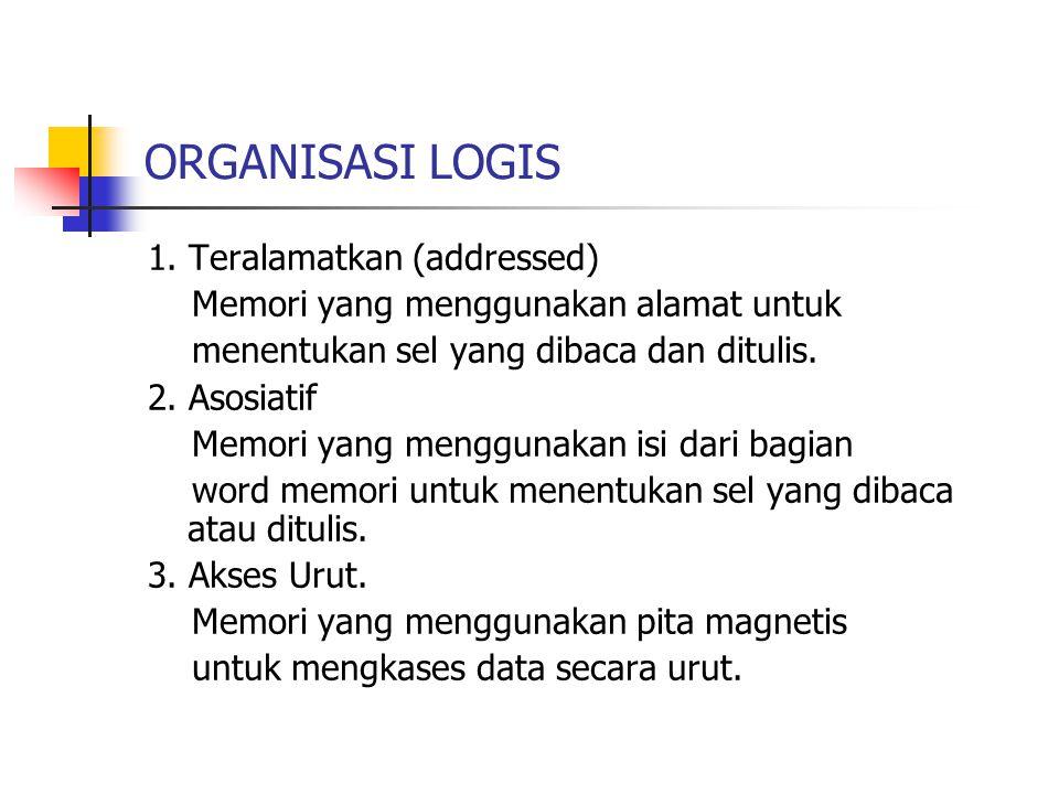 ORGANISASI LOGIS 1. Teralamatkan (addressed) Memori yang menggunakan alamat untuk menentukan sel yang dibaca dan ditulis. 2. Asosiatif Memori yang men