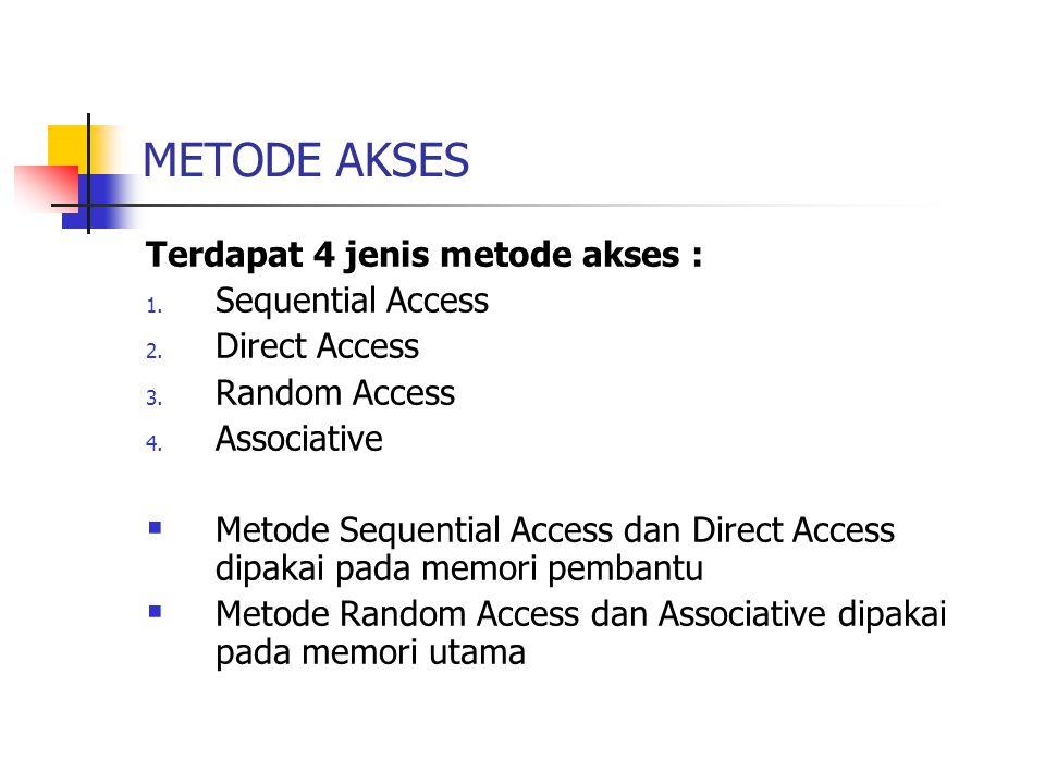 METODE AKSES Terdapat 4 jenis metode akses : 1. Sequential Access 2. Direct Access 3. Random Access 4. Associative  Metode Sequential Access dan Dire