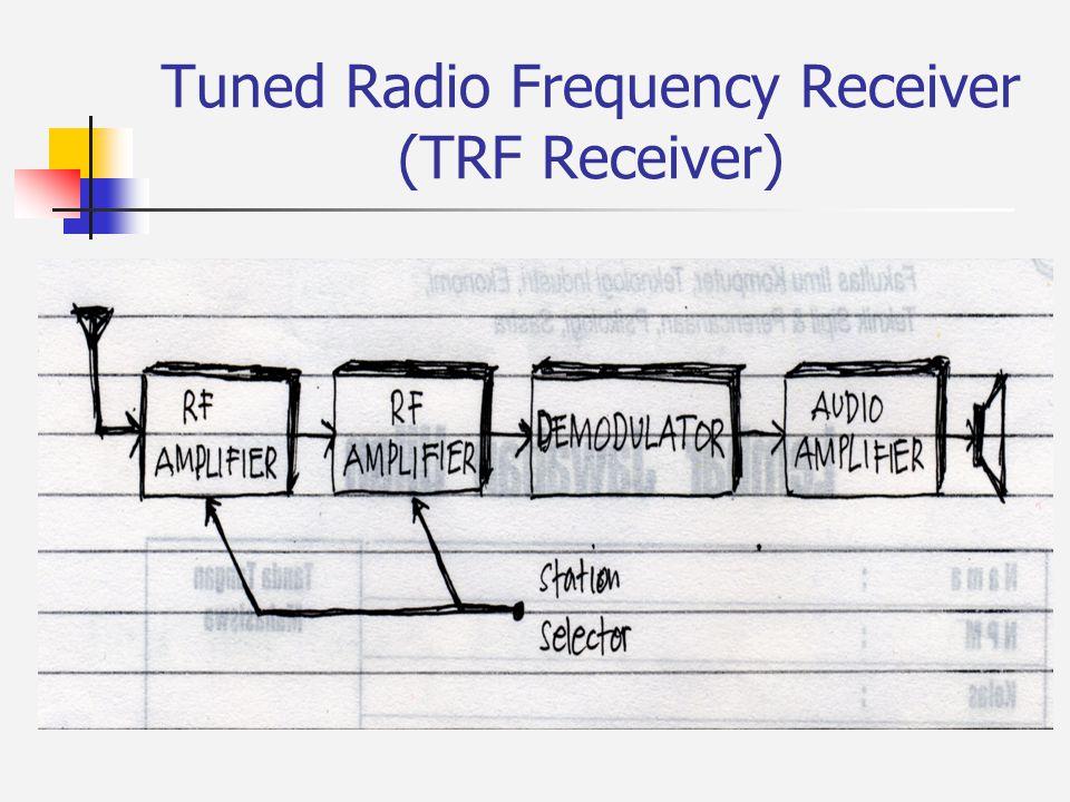 Jenis Pesawat Radio Penerima Tuned Radio Frequency Receiver Superheterodyne Radio Receiver