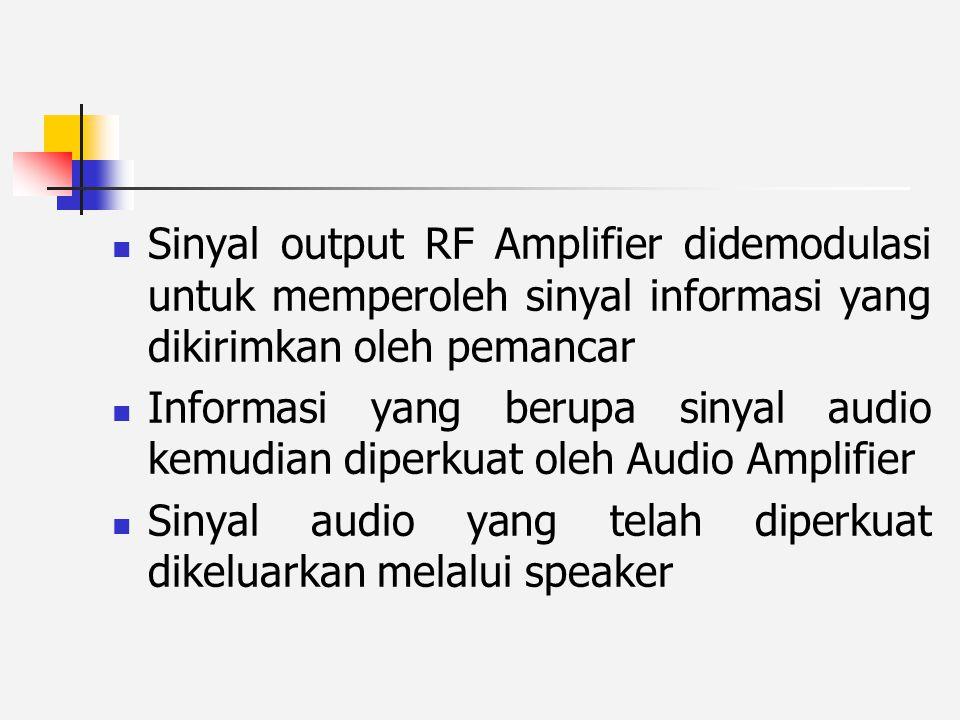 Sinyal output RF Amplifier didemodulasi untuk memperoleh sinyal informasi yang dikirimkan oleh pemancar Informasi yang berupa sinyal audio kemudian diperkuat oleh Audio Amplifier Sinyal audio yang telah diperkuat dikeluarkan melalui speaker