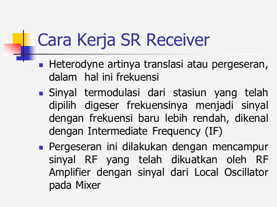 Cara Kerja SR Receiver Heterodyne artinya translasi atau pergeseran, dalam hal ini frekuensi Sinyal termodulasi dari stasiun yang telah dipilih digeser frekuensinya menjadi sinyal dengan frekuensi baru lebih rendah, dikenal dengan Intermediate Frequency (IF) Pergeseran ini dilakukan dengan mencampur sinyal RF yang telah dikuatkan oleh RF Amplifier dengan sinyal dari Local Oscillator pada Mixer