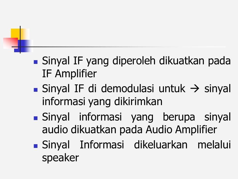 Sinyal IF yang diperoleh dikuatkan pada IF Amplifier Sinyal IF di demodulasi untuk  sinyal informasi yang dikirimkan Sinyal informasi yang berupa sinyal audio dikuatkan pada Audio Amplifier Sinyal Informasi dikeluarkan melalui speaker