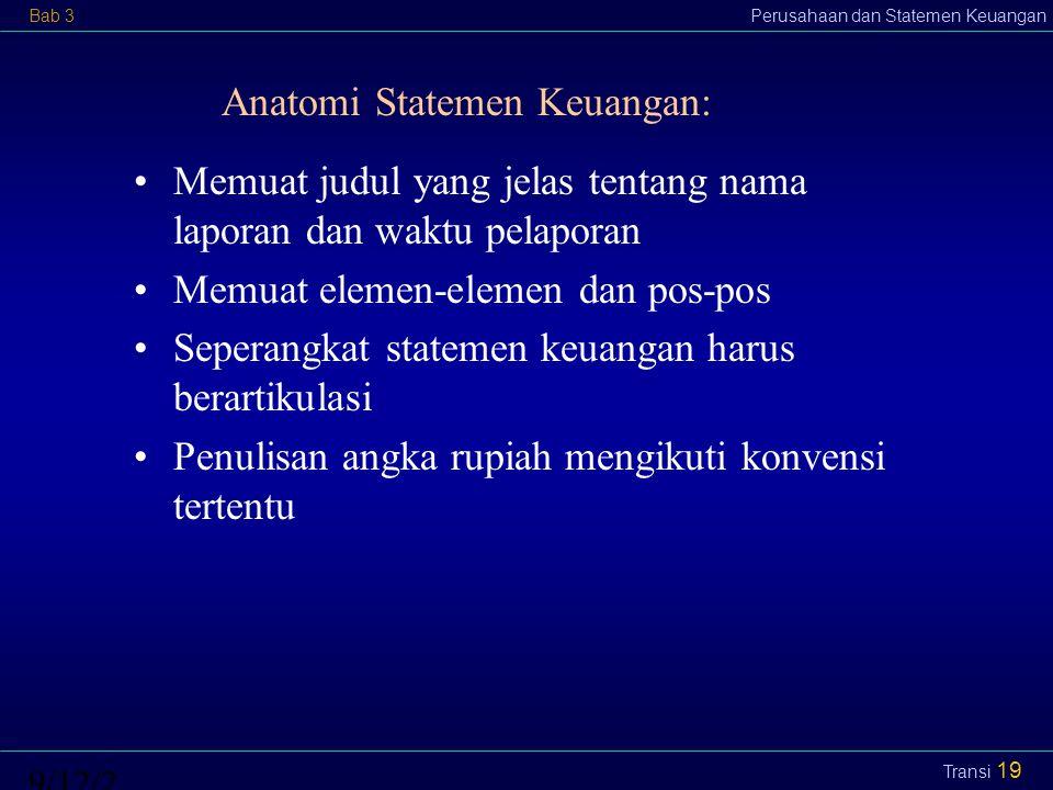 Bab 3Perusahaan dan Statemen Keuangan9/12/2014 Transi 20 Seperangkat Statemen Keuangan memuat: Aset (assets) Utang (liabilities) Ekuitas (equity) Setoran/investasi dari pemilik (investments by owners) Distribusi ke pemilik (distributions to owners) Pendapatan (revenues) Biaya (expenses) Untung (gains) Rugi (losses) Laba (comprehensive or net income) Ditambah: Aliran kas operasi (cash flows from operation) Aliran kas investasi (cash flows from investment) Aliran kas pendanaan (cash flows from financing)