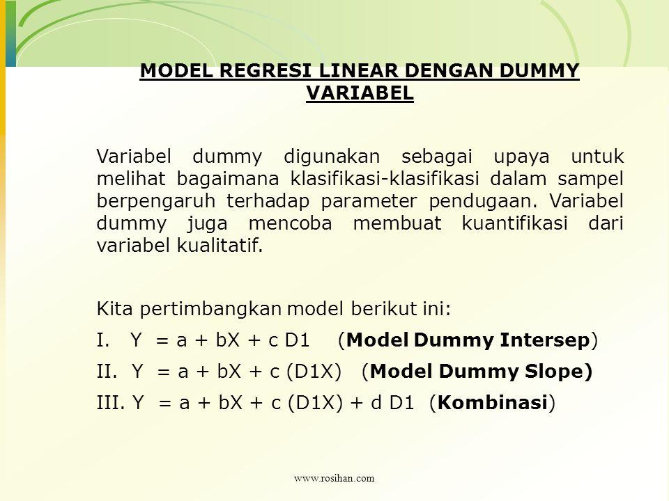 Dummy Intersep Dummy SlopeDummy Kombinasi Y 0 Y= (a + c) + bX1 Y'= a + bX1 Y= a + bX1 + cD1 Model Dummy Intersep Y= a + bX1 + cD1X1 Model Dummy Slope Y= a + (b+c).X1 Y'= a + bX1 Y= a + bX1 + cD1X1+ dD1 Model Dummy Kombinasi Y= (a+d) + (b+c).X1 Y'= a + bX1 www.rosihan.com
