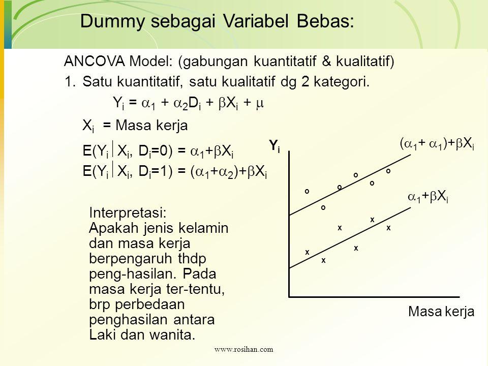 ANCOVA Model: (gabungan kuantitatif & kualitatif) 1.Satu kuantitatif, satu kualitatif dg 2 kategori. Y i =  1 +  2 D i +  X i +  X i = Masa kerja