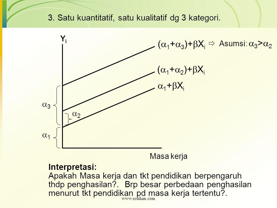 3. Satu kuantitatif, satu kualitatif dg 3 kategori. 1+Xi1+Xi (  1 +  2 )+  X i (  1 +  3 )+  X i 11 22 33 YiYi Masa kerja  Asumsi: 