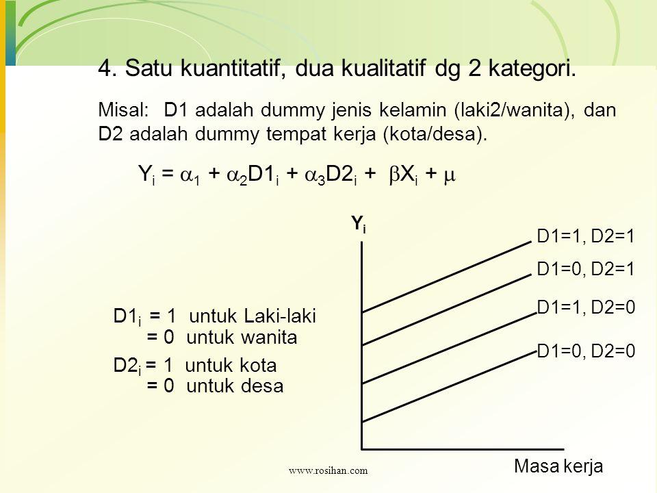 4. Satu kuantitatif, dua kualitatif dg 2 kategori. D1 i = 1 untuk Laki-laki = 0 untuk wanita D2 i = 1 untuk kota = 0 untuk desa Misal: D1 adalah dummy