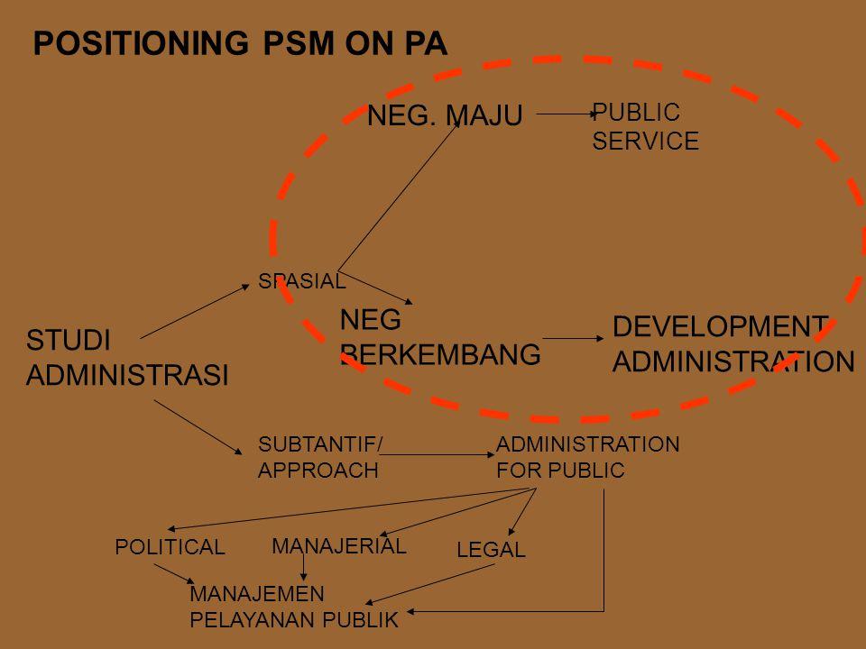 STUDI ADMINISTRASI POLITICAL NEG. MAJU SUBTANTIF/ APPROACH SPASIAL NEG BERKEMBANG PUBLIC SERVICE DEVELOPMENT ADMINISTRATION MANAJERIAL ADMINISTRATION