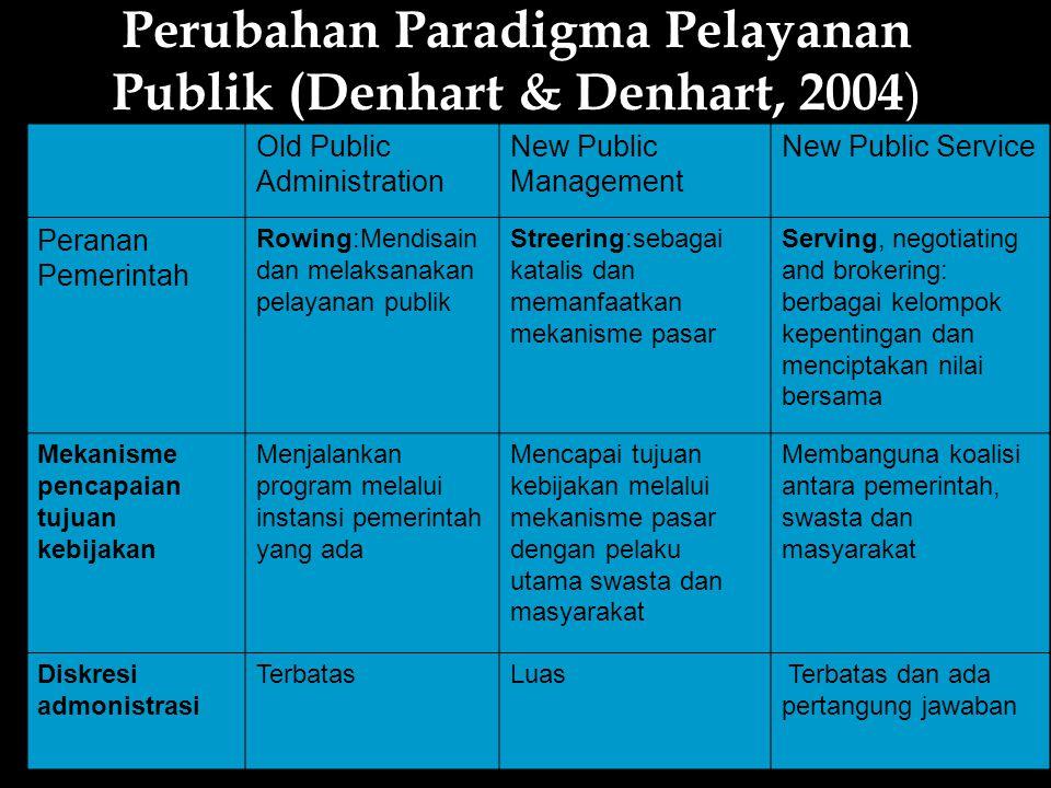 Perubahan Paradigma Pelayanan Publik (Denhart & Denhart, 2004 ) Old Public Administration New Public Management New Public Service Peranan Pemerintah
