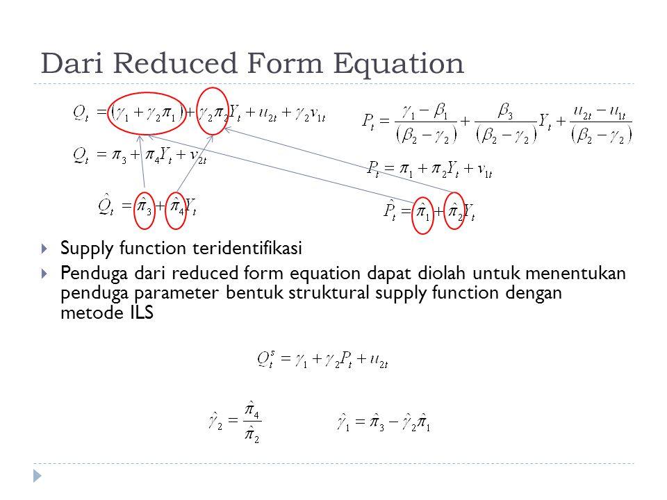 Dari Reduced Form Equation  Supply function teridentifikasi  Penduga dari reduced form equation dapat diolah untuk menentukan penduga parameter bentuk struktural supply function dengan metode ILS