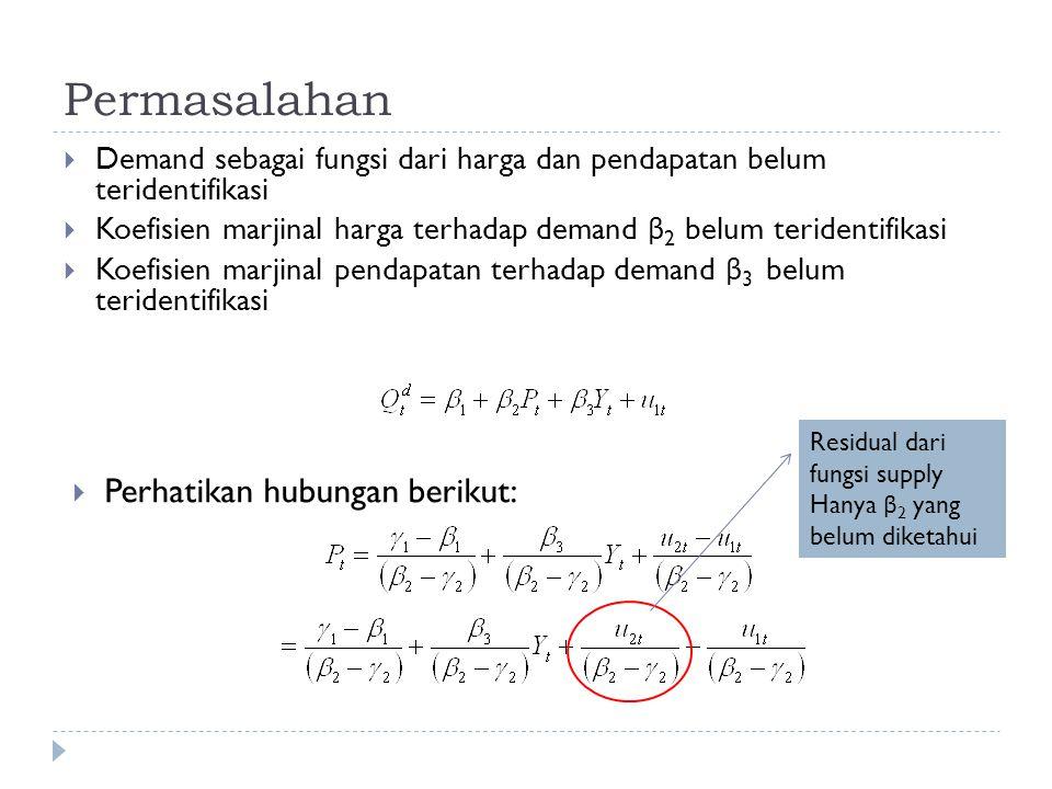 Permasalahan  Demand sebagai fungsi dari harga dan pendapatan belum teridentifikasi  Koefisien marjinal harga terhadap demand β 2 belum teridentifikasi  Koefisien marjinal pendapatan terhadap demand β 3 belum teridentifikasi  Perhatikan hubungan berikut: Residual dari fungsi supply Hanya β 2 yang belum diketahui