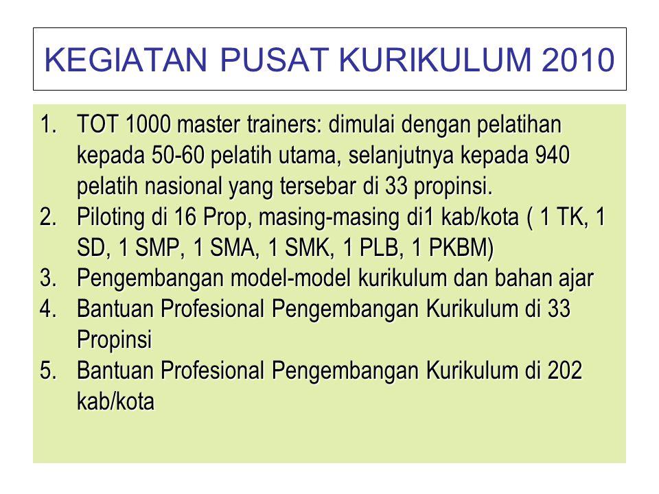 KEGIATAN PUSAT KURIKULUM 2010 1.TOT 1000 master trainers: dimulai dengan pelatihan kepada 50-60 pelatih utama, selanjutnya kepada 940 pelatih nasional yang tersebar di 33 propinsi.