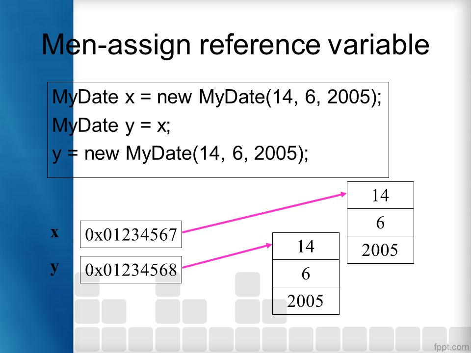 Men-assign reference variable MyDate x = new MyDate(14, 6, 2005); MyDate y = x; y = new MyDate(14, 6, 2005); 0x01234567 14 6 2005 x y 0x01234568 14 6 2005