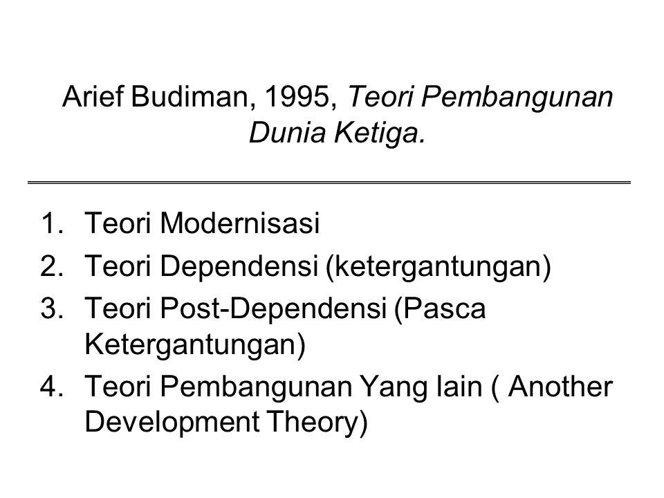 Arief Budiman, 1995, Teori Pembangunan Dunia Ketiga. 1.Teori Modernisasi 2.Teori Dependensi (ketergantungan) 3.Teori Post-Dependensi (Pasca Ketergantu
