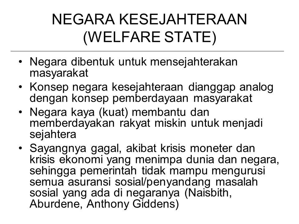 NEGARA KESEJAHTERAAN (WELFARE STATE) Negara dibentuk untuk mensejahterakan masyarakat Konsep negara kesejahteraan dianggap analog dengan konsep pember