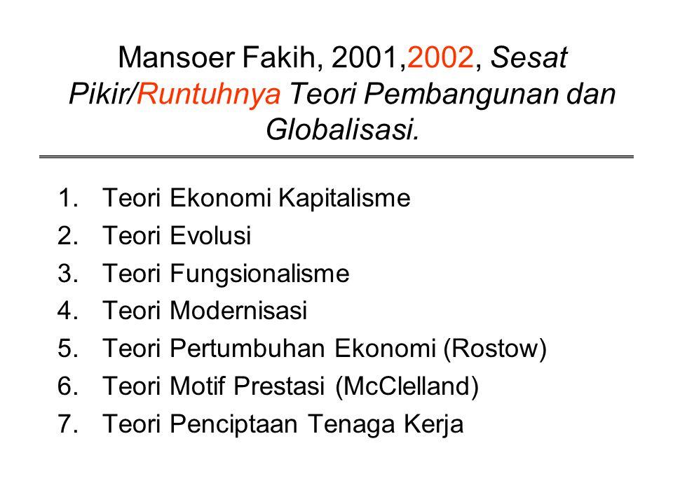 Mansoer Fakih, 2001,2002, Sesat Pikir/Runtuhnya Teori Pembangunan dan Globalisasi. 1.Teori Ekonomi Kapitalisme 2.Teori Evolusi 3.Teori Fungsionalisme