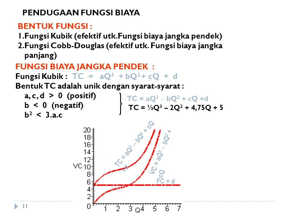 PENDUGAAN FUNGSI BIAYA BENTUK FUNGSI : 1.Fungsi Kubik (efektif utk.Fungsi biaya jangka pendek) 2.Fungsi Cobb-Douglas (efektif utk. Fungsi biaya jangka