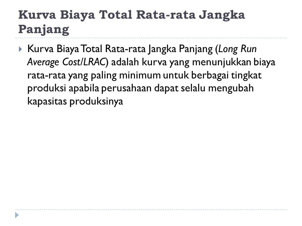 Kurva Biaya Total Rata-rata Jangka Panjang  Kurva Biaya Total Rata-rata Jangka Panjang (Long Run Average Cost/LRAC) adalah kurva yang menunjukkan bia