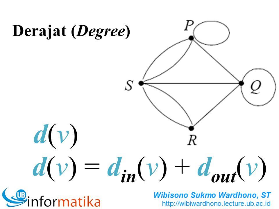 Derajat (Degree) d(v)d(v) d(v) = d in (v) + d out (v)
