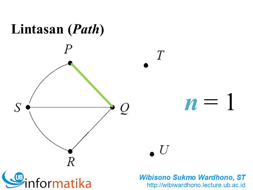 Lintasan (Path) n= 1