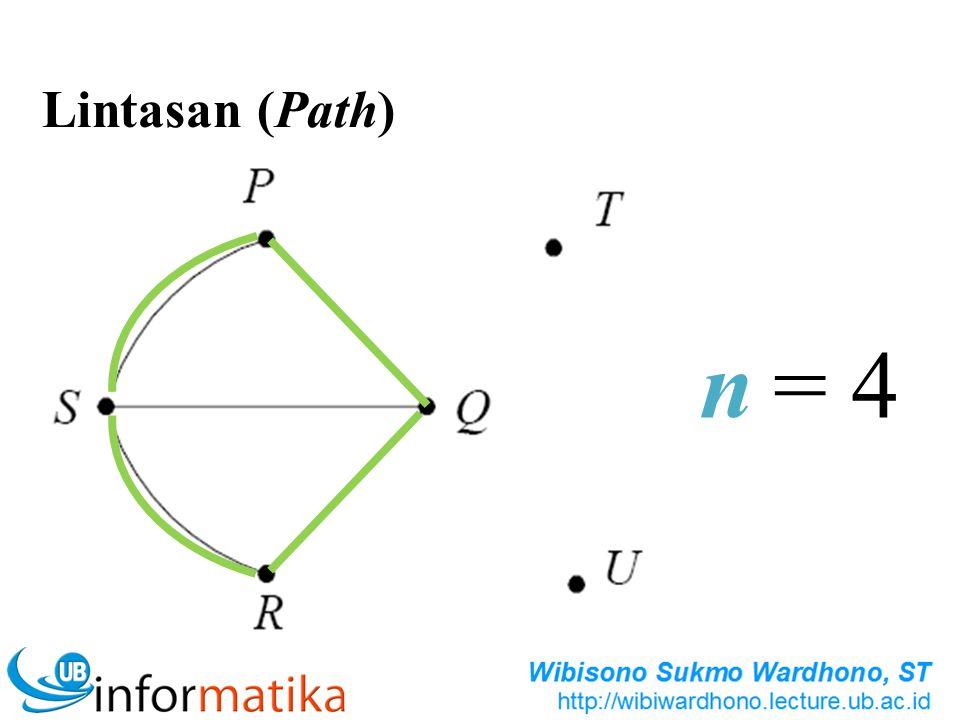 Lintasan (Path) n= 4